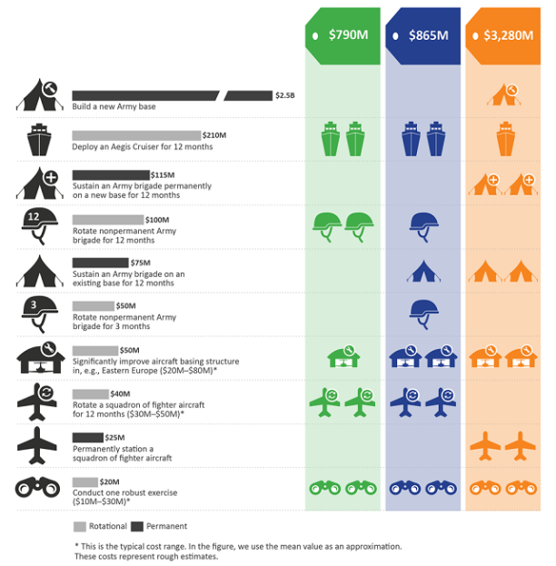 european-security-infographic
